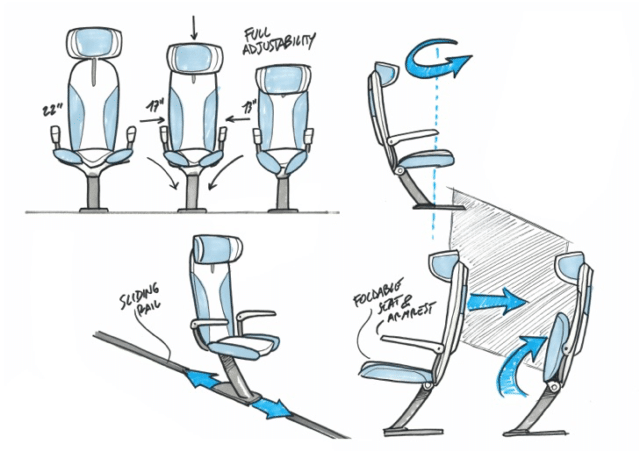 New design concept, what about interior re-organization - THE SELF CONFIGURING SEATS 1