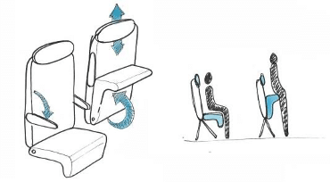 New design concept, what about interior re-organization - THE SELF CONFIGURING SEATS 2