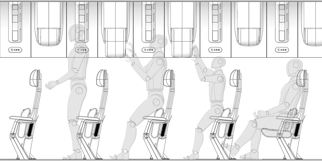 RATIOS, the future of Airplane cabins - overhead-validation